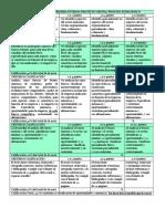 Matriz Para Evaluar Primera Entrega Proceso Estrategico Poli Eli