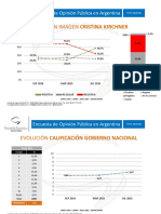 Informe Arg Julio 2015