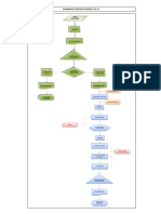 Diagrama de Flujo Empresa Acuavalle