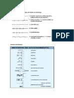 Instrumentacion Industrial Tipos de Señales en Simbologia