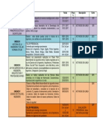 Plan de Evaluación-1