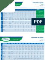 ESPECIFICACIONES geotextiles.pdf