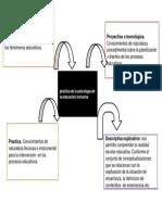 practica de la psicologia.pptx