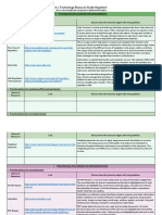 a i  technology resource guide