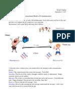 Transactional Model of Communication HW.docx
