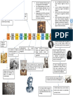 linea de tiempo final.pdf