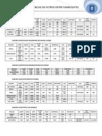 tabladeequivalencias2.pdf
