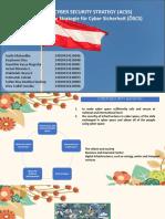 Austria Cyber Security Strategy