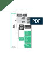 1. Guía para planificar, crear y fortalecer una organización de la sociedad civil - Imjuve.pdf