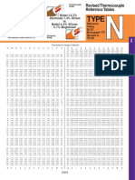 Thermocouple Reference Tables Type N.pdf