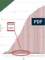 Bar Chart.pdf