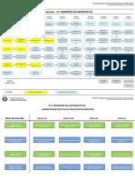 Malla Curricular Ingeniería en Agronegocios UNTRM.pdf
