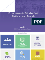 Ecommerce in Middle East