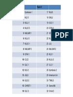 NLIU 2017 Team Numbers