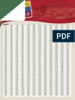 Listado de beneficiarios de la Tarjeta de Misiones Socialistas Nov17_2.pdf