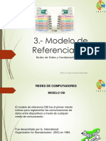 3.-Modelo de Referencia OSI