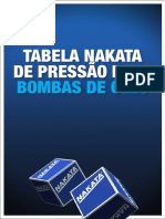 Tabela Pressão Óleo Nakata.pdf.pdf