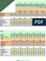 Dashboard Spreadsheet