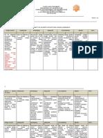 Adviser's Architectural Design Assessment Format