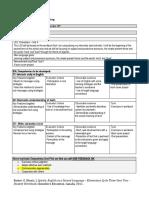 ltp assignment - grade 6