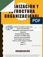 Organización y Estructura Organizacional