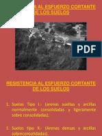RESISTENCIA-AL-ESFUERZO-CORTANTE-DE-SUELOS.pptx