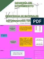 1.4 Rdm Deformaciones Termica