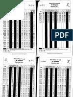 tabla 3-2 w shapes.pdf