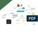 GoConqr - Programación Lineal