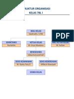 Struktur Organisasi Danty
