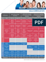 Redes Comunicaciones Malla Curricular 2015