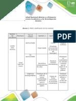 Anexos - Guía de actividades y rúbrica de evaluación - Fase 1,2 y 3 - Identificación y análisis - copia