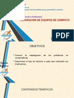 Clasificación de Los Problemas Por Gravedad y Solución.