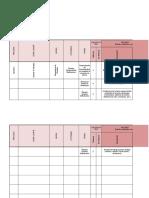 Copia de Formato Identificacion de Peligros y Evaluación de Riesgos Darguis Martinez
