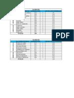 Matrices Taller Unidad 4