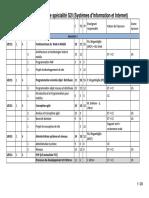 2013 06 11 Dptinfo Fichesueinfo Masters2i