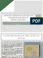 Unidad 3 Metodologia de Los SEV