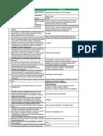 Banco de preguntas y respuestas 2do Test Doctrina (1).pdf