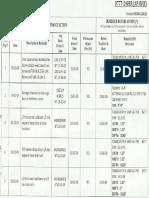 B-777 Dent - Repair Chart