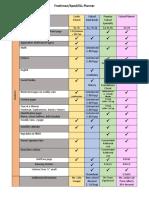 student planner spreadsheet 2