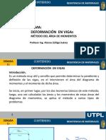 DEFORMACIÓN EN VIGAS MÉTODO DEL ÁREA DE MOMENTOS ING C..pdf