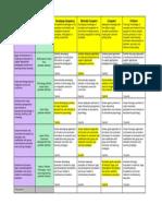 portfolio self-assessment rubric matrix-3