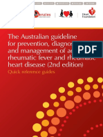 2012-RHDAustralia-quick Reference Guides 01