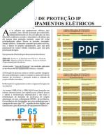 Grau de proteção IP para equipamentos elétricos