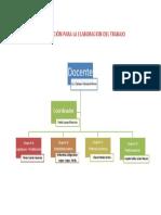 ORGANIZACIÓN PARA LA ELABORACION DEL TRABAJO.docx