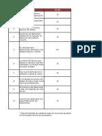 Plantilla Para Responder Caso- Modelos y Herramientas de Calidad
