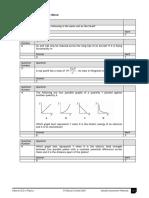 Physics Spec Paper MS (DONE).pdf