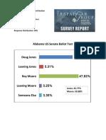 Trafalgar Group Alabama Senate poll
