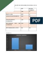Comparacion Con El Sector Comercial Norma (1)