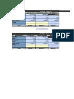 Protfolio Tracker